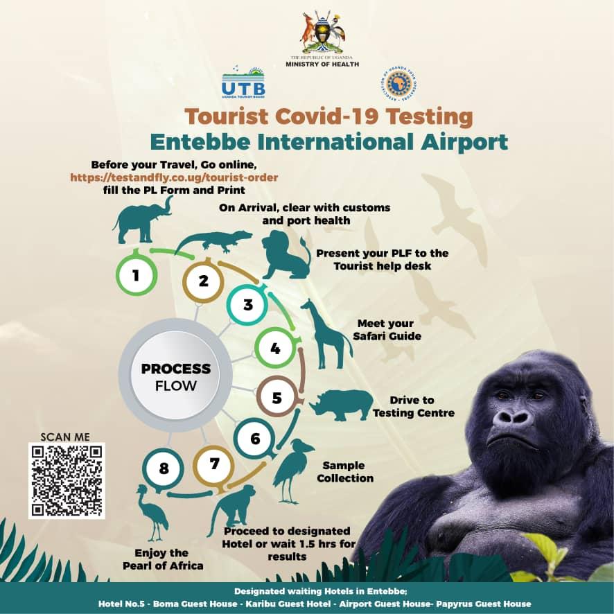 Covid testing at Entebbe International Airport - latest 25 address to Uganda on covid-19 status